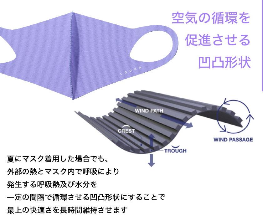 LOOKA 夏用 マスク